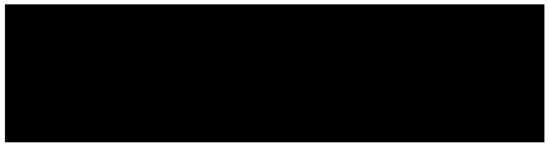 Avnet Integrated