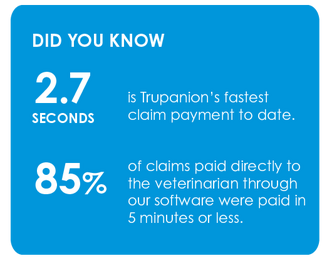 85% of claims are paid in under 5 minutes.